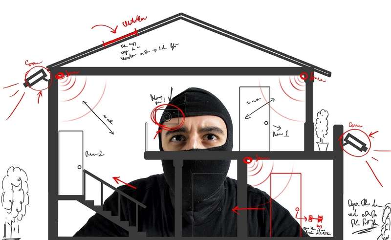 Home Security Systems Work By Securing Entry Points Such As Windows, Doors  And Interior Storage Places For Valuables Like Art And Computers.